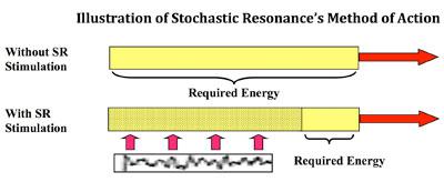 science-diagram1